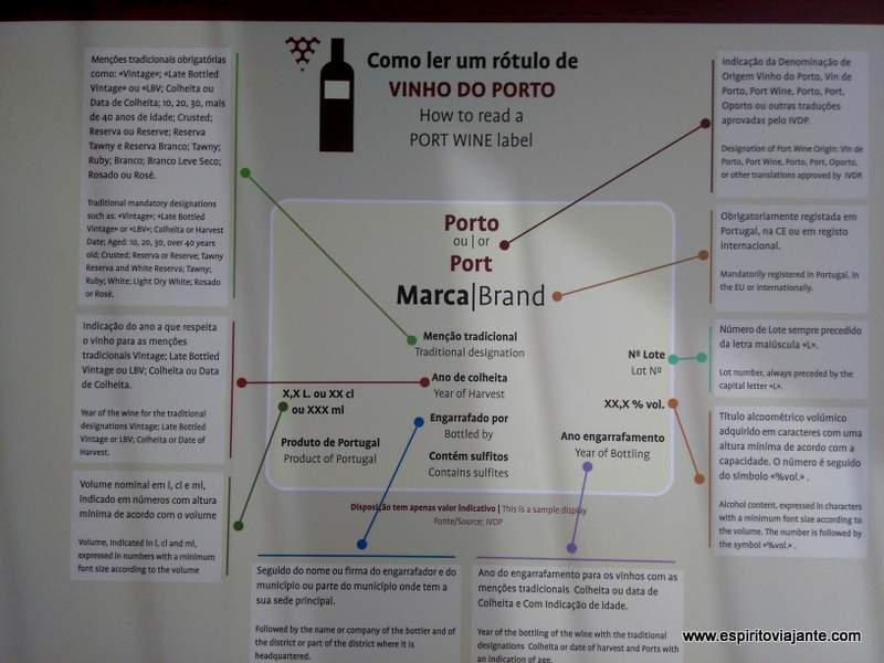 Wine Museum Museu do Vinho Pesqueira