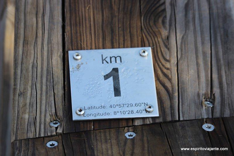 Km 1 dos Passadiços do Paiva